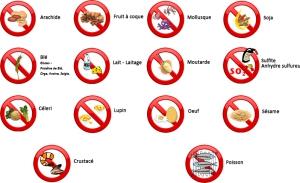 Nouvelle r glementation en mati re d allerg nes cuisine centrale villement - Reglementation cuisine collective ...